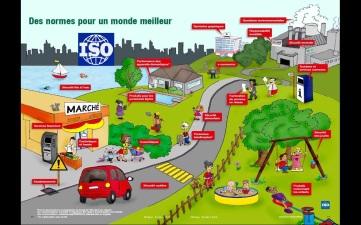ISO Des Normes Pour Un Monde Meilleur Image Ville Population