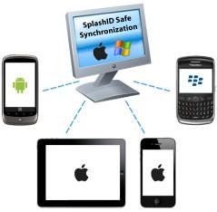SplashID-Unified-Sync-Graph_jpg