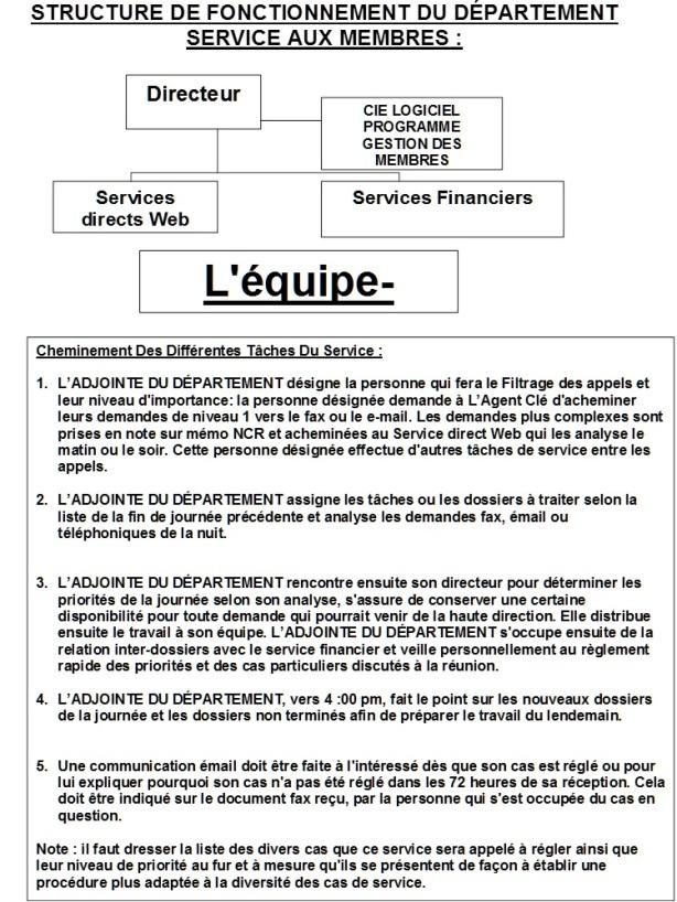 STRUCTURE DE FONCTIONNEMENT DU DÉPARTEMENT SERVICE AUX MEMBRES