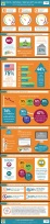 TRUSTe-NCSA Consumer Privacy Index Infographic - US 2016 - 2