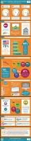 TRUSTe-NCSA Consumer Privacy Index Infographic - US 2016 - 2